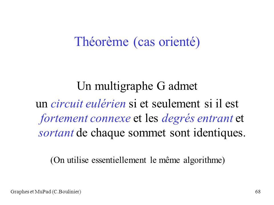 Graphes et MuPad (C.Boulinier)68 Théorème (cas orienté) Un multigraphe G admet un circuit eulérien si et seulement si il est fortement connexe et les