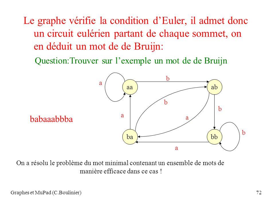 Graphes et MuPad (C.Boulinier)72 Le graphe vérifie la condition dEuler, il admet donc un circuit eulérien partant de chaque sommet, on en déduit un mo