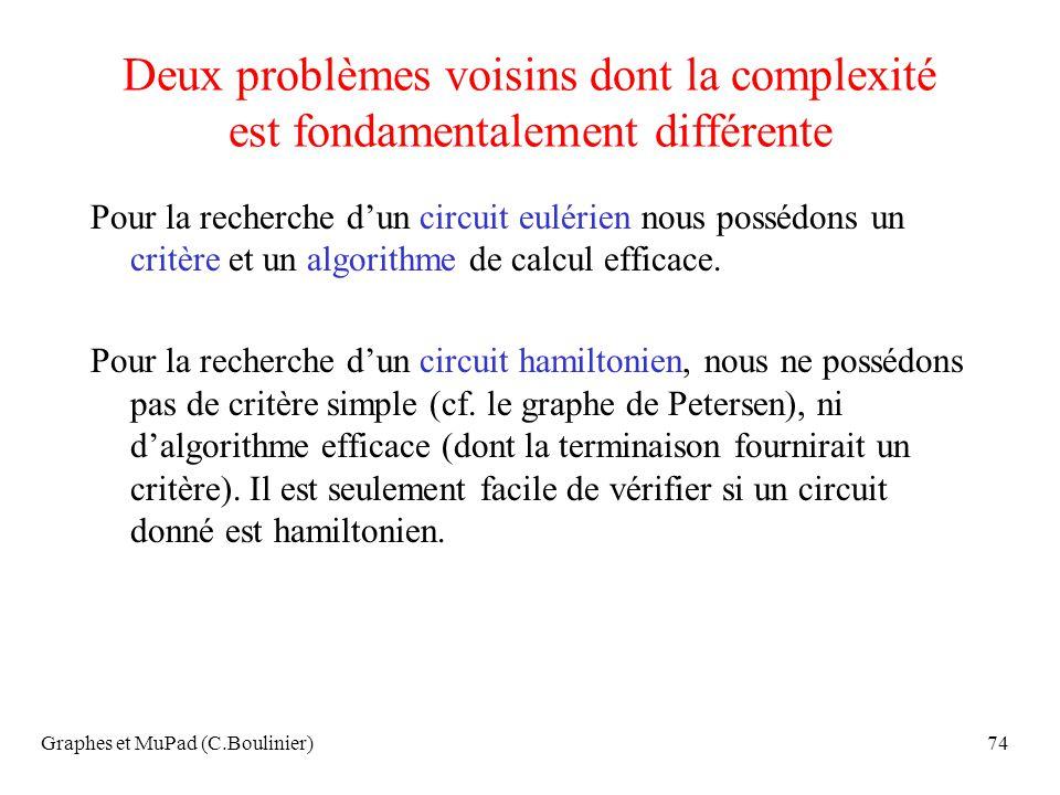Graphes et MuPad (C.Boulinier)74 Deux problèmes voisins dont la complexité est fondamentalement différente Pour la recherche dun circuit eulérien nous