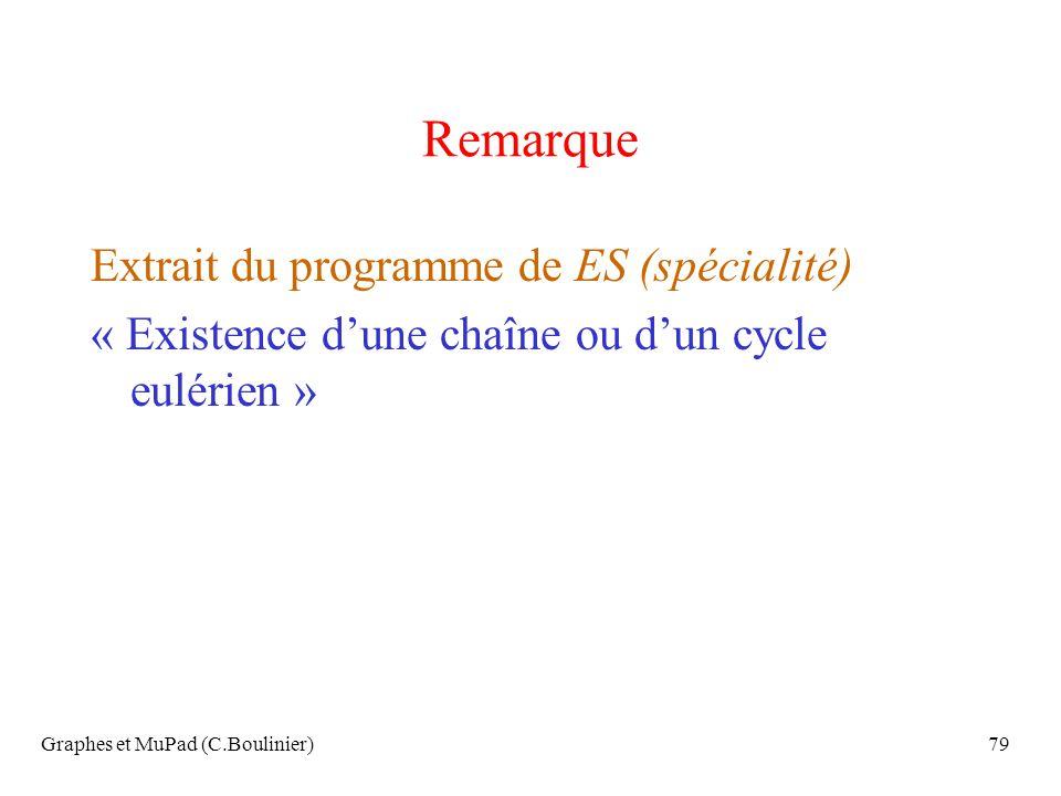 Graphes et MuPad (C.Boulinier)79 Remarque Extrait du programme de ES (spécialité) « Existence dune chaîne ou dun cycle eulérien »