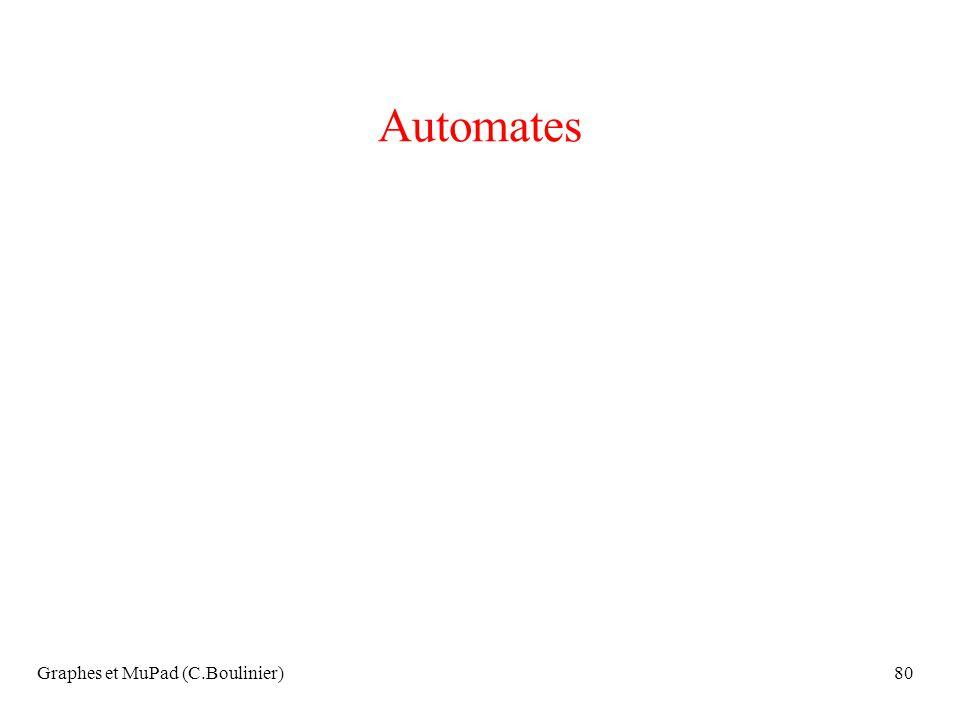 Graphes et MuPad (C.Boulinier)80 Automates