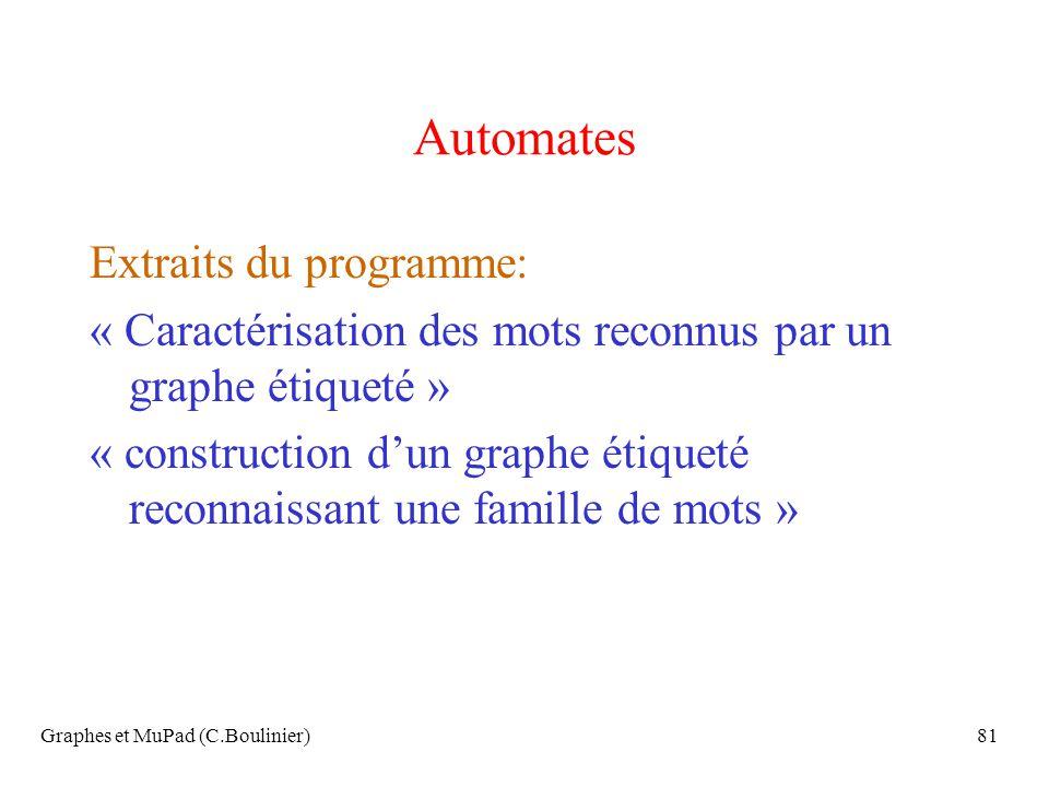 Graphes et MuPad (C.Boulinier)81 Automates Extraits du programme: « Caractérisation des mots reconnus par un graphe étiqueté » « construction dun grap