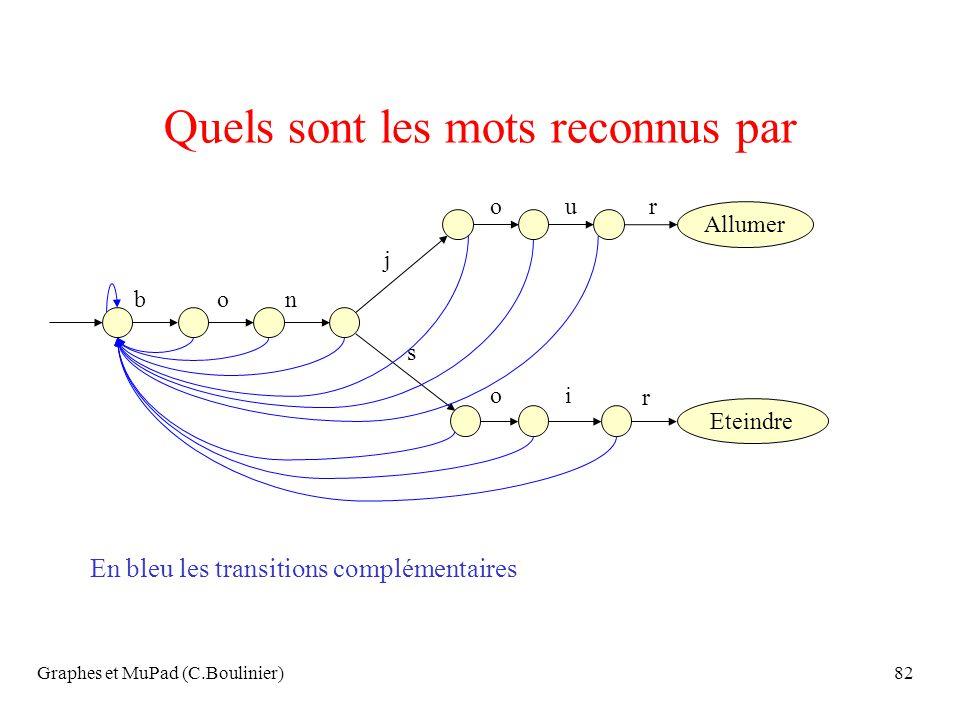 Graphes et MuPad (C.Boulinier)82 Quels sont les mots reconnus par Allumer Eteindre bon j our s oi r En bleu les transitions complémentaires