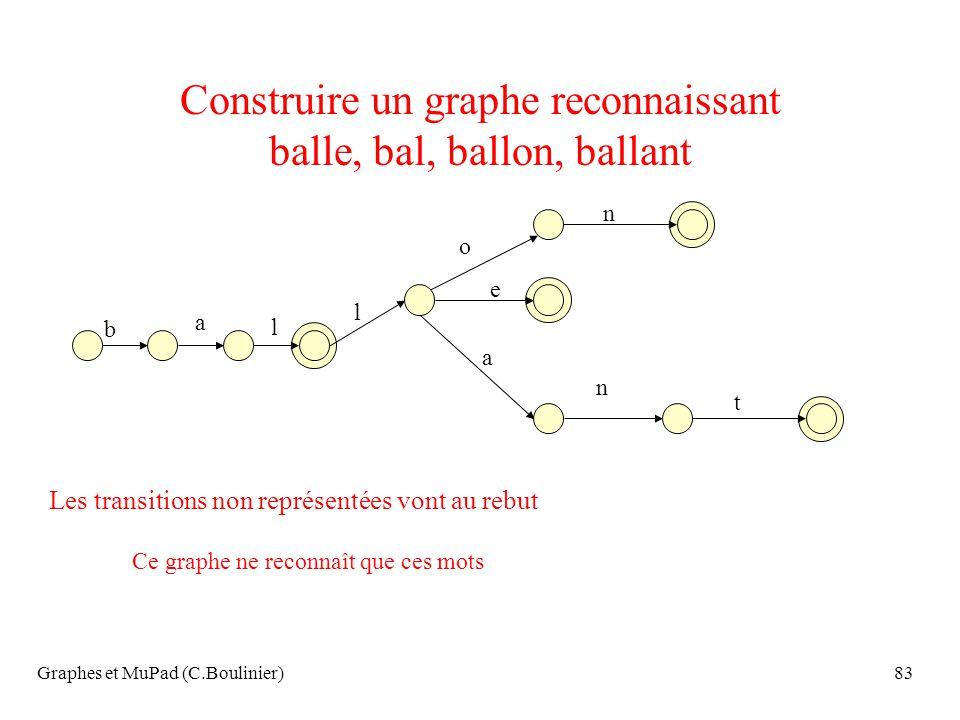Graphes et MuPad (C.Boulinier)83 Construire un graphe reconnaissant balle, bal, ballon, ballant b a l l e o n a n t Les transitions non représentées v