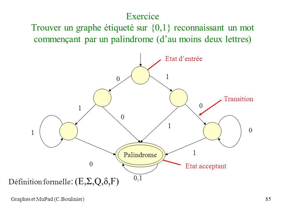 Graphes et MuPad (C.Boulinier)85 Exercice Trouver un graphe étiqueté sur {0,1} reconnaissant un mot commençant par un palindrome (dau moins deux lettr
