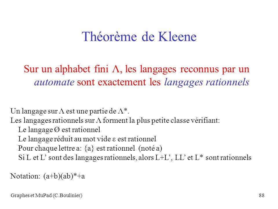 Graphes et MuPad (C.Boulinier)88 Théorème de Kleene Sur un alphabet fini Λ, les langages reconnus par un automate sont exactement les langages rationn