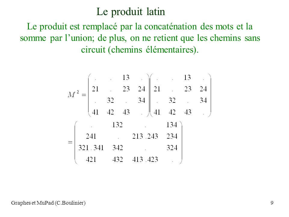 Graphes et MuPad (C.Boulinier)110 i étape 1n étapes suivantes Sommet de passage 1 2 3 k n j a ik (1) a kj (n) Nombre de chemins allant de i à j en n+1 étapes, passant en premier par k: a ik (1)a kj (n) Nombre de chemins allant de i à j en n+1 étapes: Σ a ik (1)a kj (n) =a ij (n+1) Doù, par récurrence …