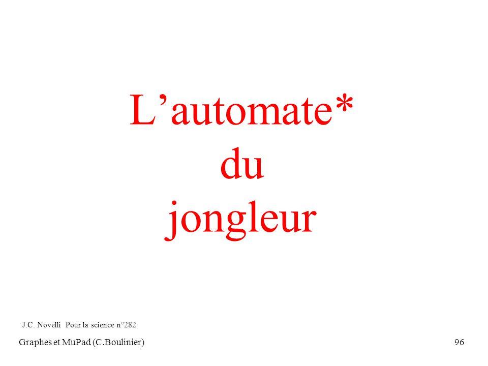 Graphes et MuPad (C.Boulinier)96 Lautomate* du jongleur J.C. Novelli Pour la science n°282