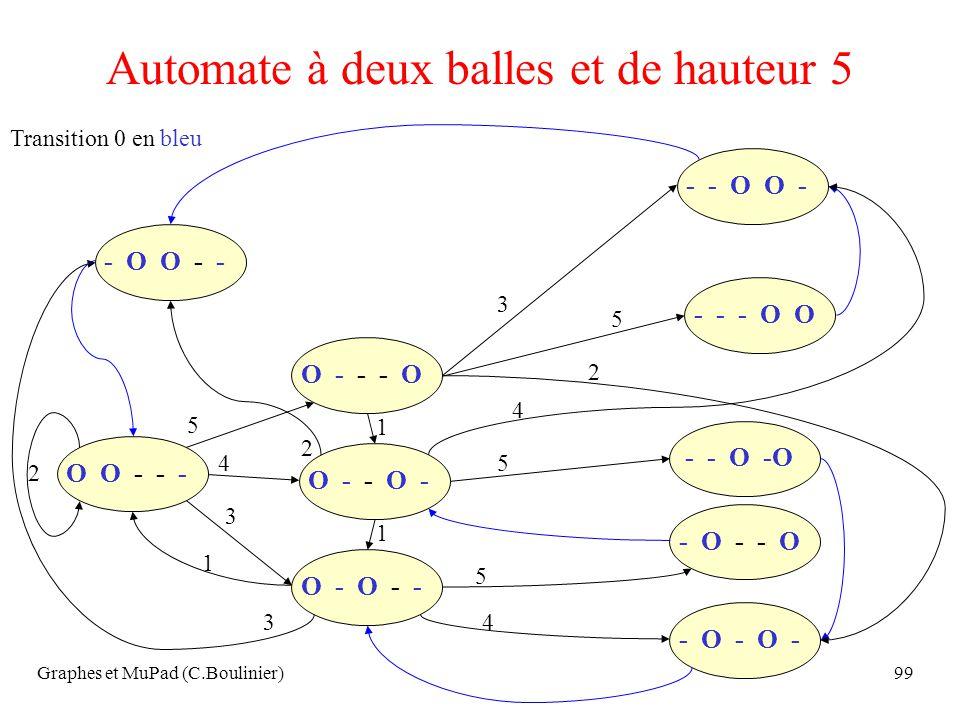 Graphes et MuPad (C.Boulinier)99 Automate à deux balles et de hauteur 5 - - O O -O O - - -O - O - -O - - O -O - - - O- - O -O- O - - O- - - O O- O - O