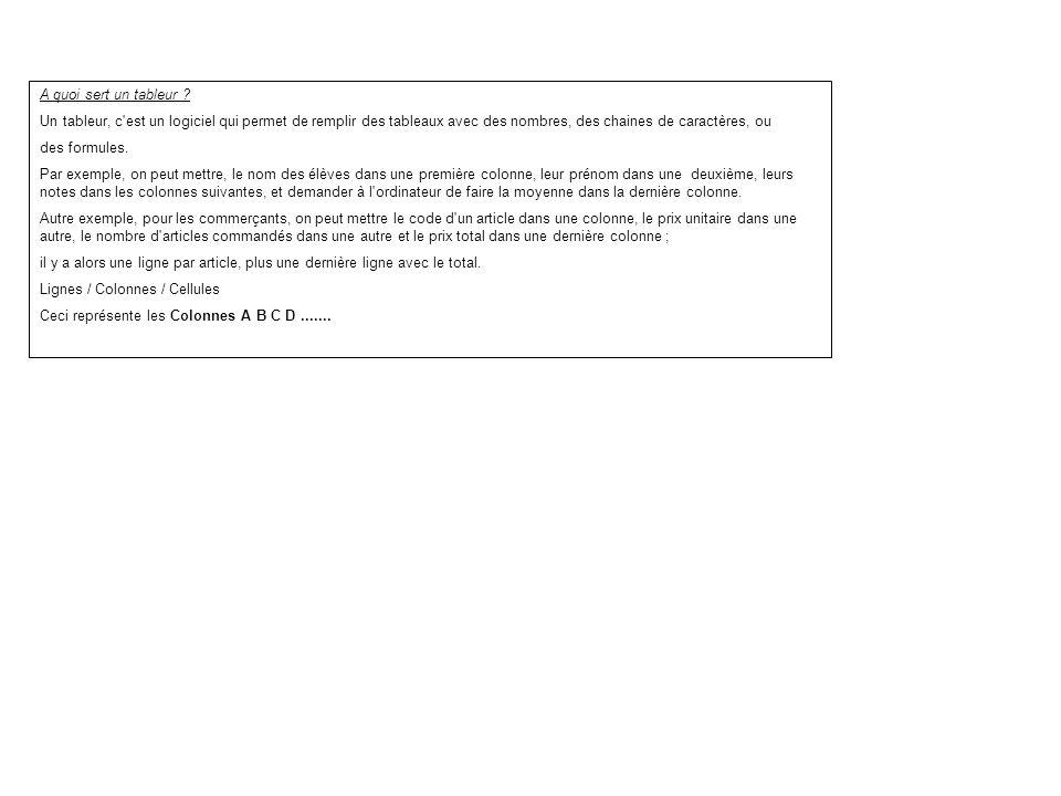 A quoi sert un tableur ? Un tableur, c'est un logiciel qui permet de remplir des tableaux avec des nombres, des chaines de caractères, ou des formules