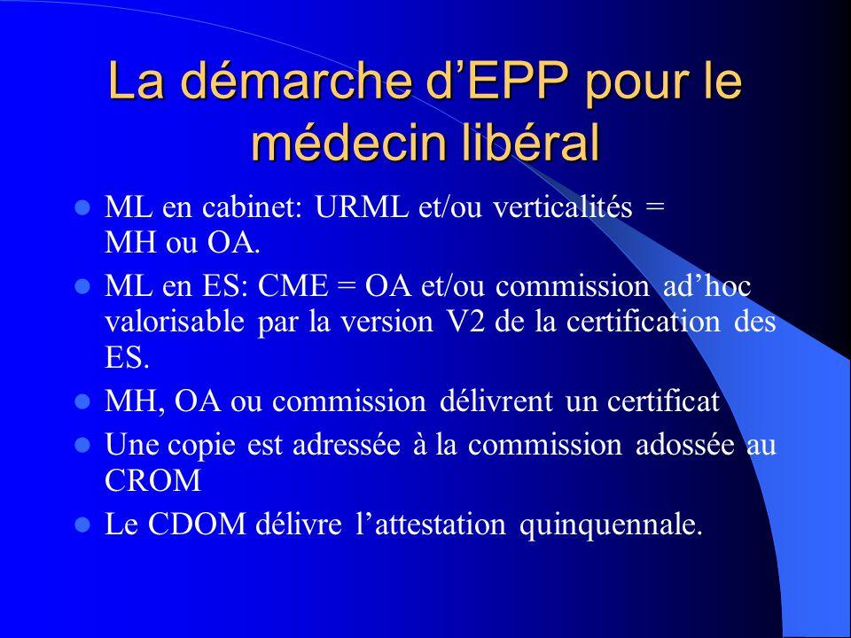 La démarche dEPP pour le médecin libéral ML en cabinet: URML et/ou verticalités = MH ou OA. ML en ES: CME = OA et/ou commission adhoc valorisable par