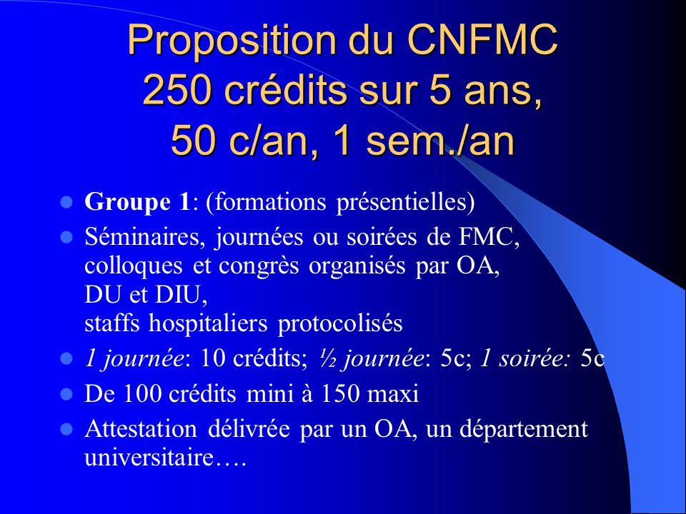 Proposition du CNFMC 250 crédits sur 5 ans, 50 c/an, 1 sem./an Groupe 1: (formations présentielles) Séminaires, journées ou soirées de FMC, colloques