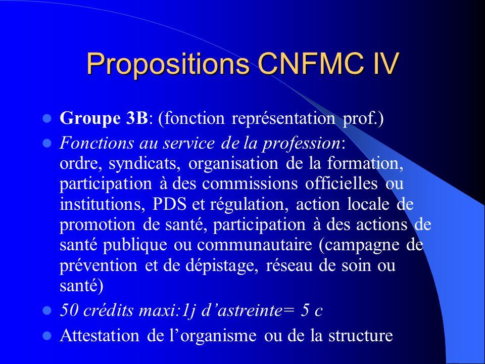 Propositions CNFMC IV Groupe 3B: (fonction représentation prof.) Fonctions au service de la profession: ordre, syndicats, organisation de la formation