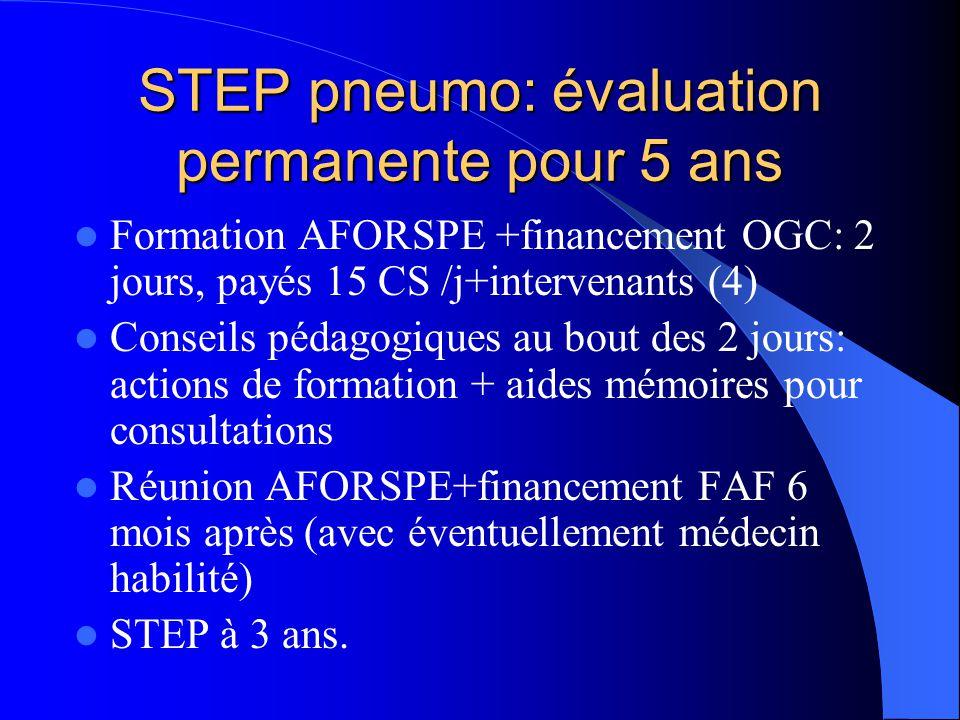 STEP pneumo: évaluation permanente pour 5 ans Formation AFORSPE +financement OGC: 2 jours, payés 15 CS /j+intervenants (4) Conseils pédagogiques au bo