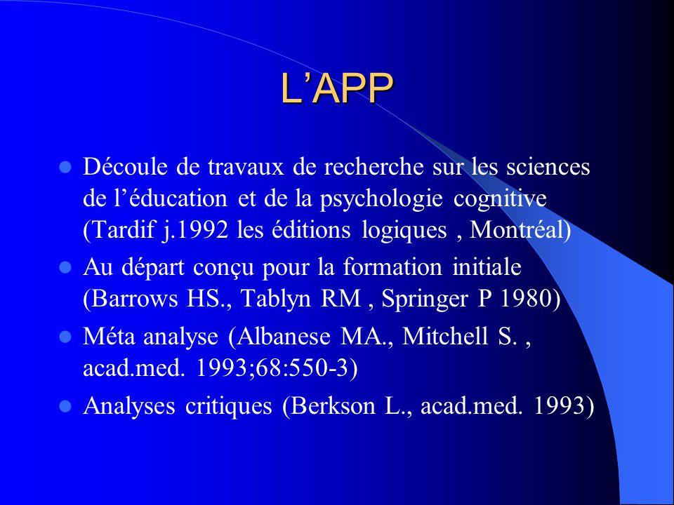 LAPP Découle de travaux de recherche sur les sciences de léducation et de la psychologie cognitive (Tardif j.1992 les éditions logiques, Montréal) Au