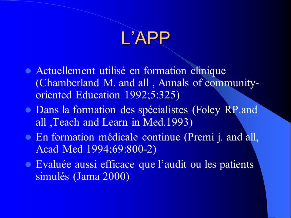 LAPP Actuellement utilisé en formation clinique (Chamberland M. and all, Annals of community- oriented Education 1992;5:325) Dans la formation des spé