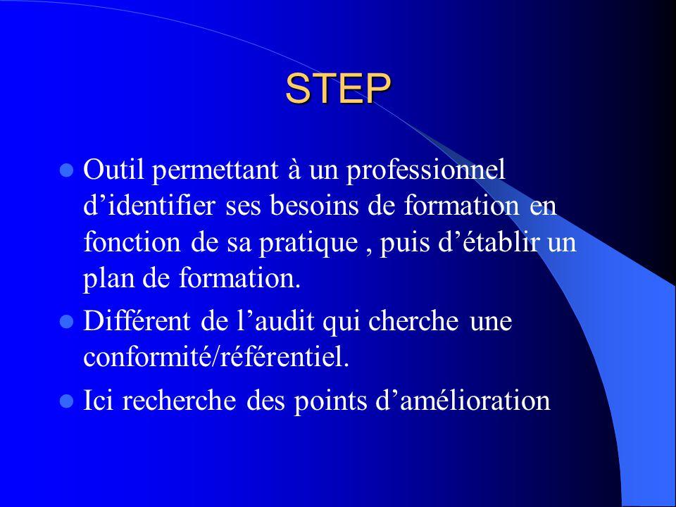 STEP Outil permettant à un professionnel didentifier ses besoins de formation en fonction de sa pratique, puis détablir un plan de formation. Différen