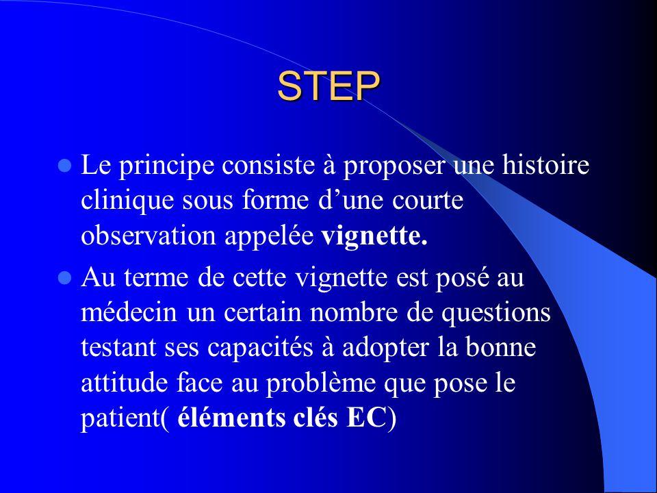 STEP Le principe consiste à proposer une histoire clinique sous forme dune courte observation appelée vignette. Au terme de cette vignette est posé au