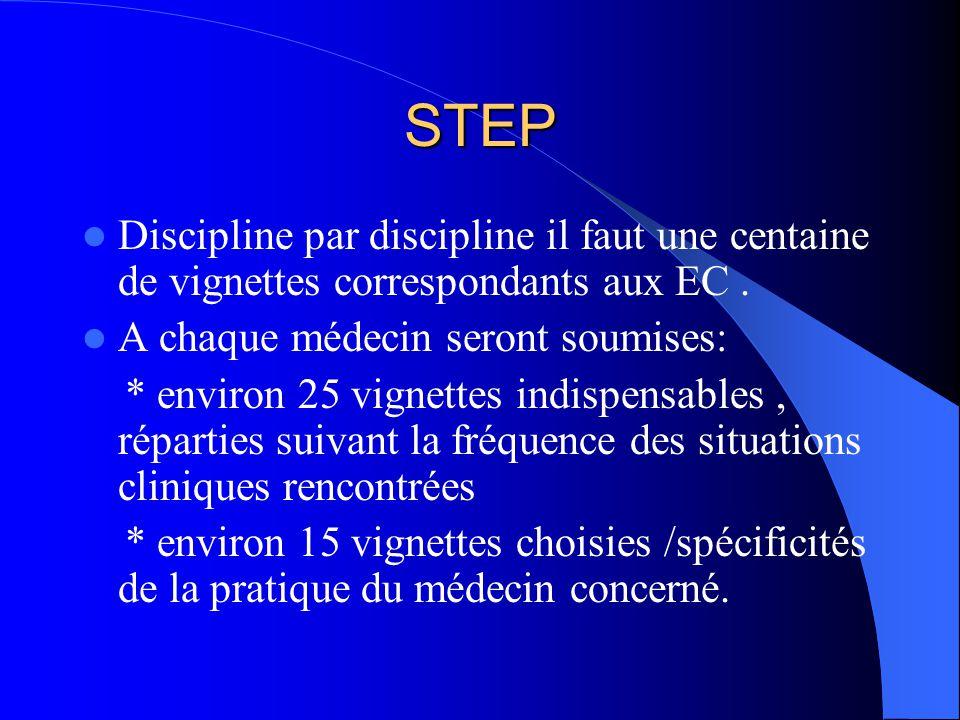 STEP Discipline par discipline il faut une centaine de vignettes correspondants aux EC. A chaque médecin seront soumises: * environ 25 vignettes indis