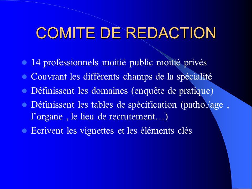 COMITE DE REDACTION 14 professionnels moitié public moitié privés Couvrant les différents champs de la spécialité Définissent les domaines (enquête de