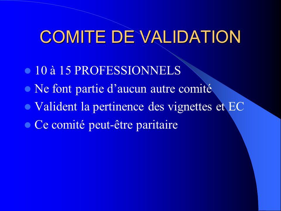 COMITE DE VALIDATION 10 à 15 PROFESSIONNELS Ne font partie daucun autre comité Valident la pertinence des vignettes et EC Ce comité peut-être paritair