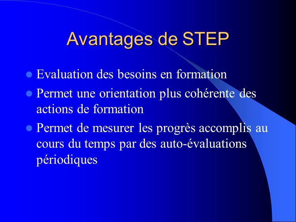 Avantages de STEP Evaluation des besoins en formation Permet une orientation plus cohérente des actions de formation Permet de mesurer les progrès accomplis au cours du temps par des auto-évaluations périodiques