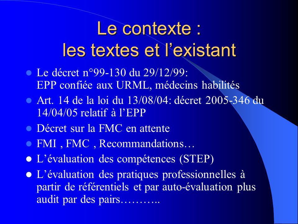 Le contexte : les textes et lexistant Le décret n°99-130 du 29/12/99: EPP confiée aux URML, médecins habilités Art. 14 de la loi du 13/08/04: décret 2