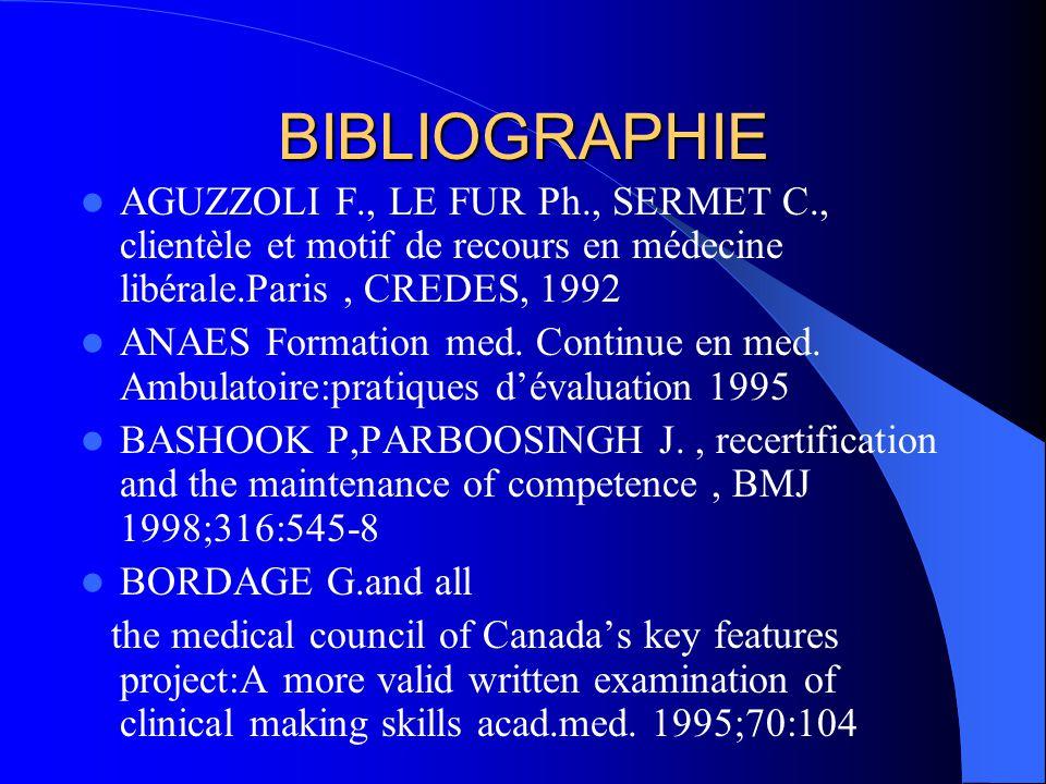 BIBLIOGRAPHIE AGUZZOLI F., LE FUR Ph., SERMET C., clientèle et motif de recours en médecine libérale.Paris, CREDES, 1992 ANAES Formation med.