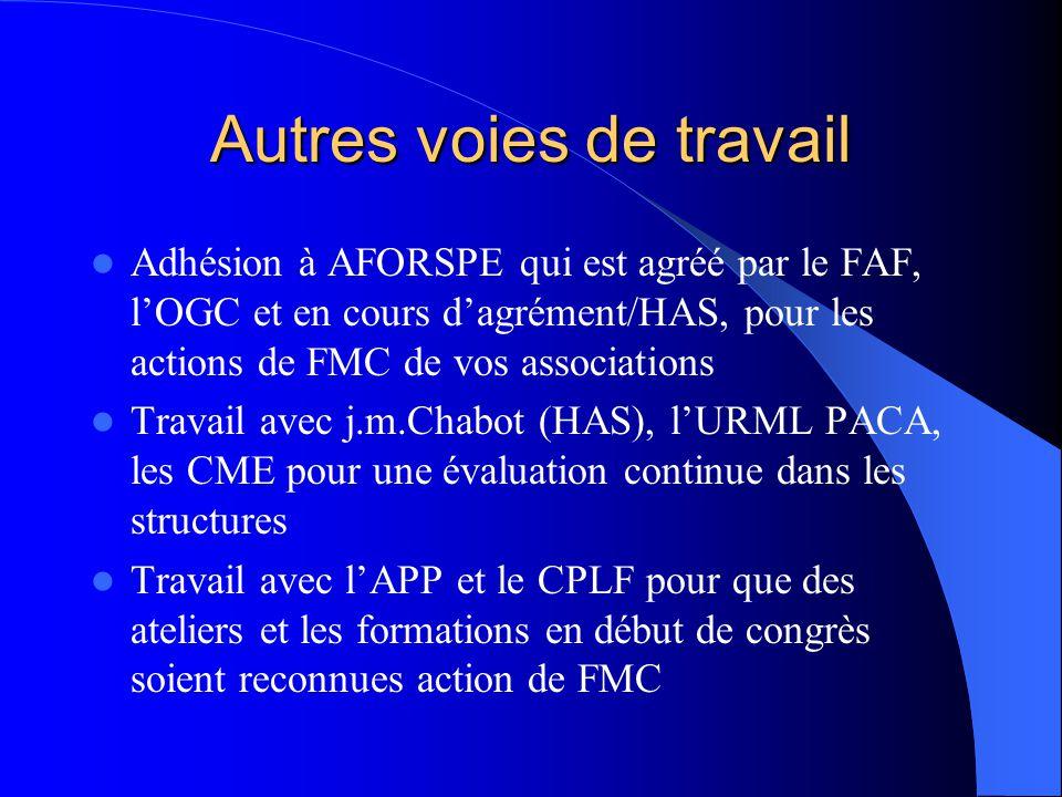 Autres voies de travail Adhésion à AFORSPE qui est agréé par le FAF, lOGC et en cours dagrément/HAS, pour les actions de FMC de vos associations Travail avec j.m.Chabot (HAS), lURML PACA, les CME pour une évaluation continue dans les structures Travail avec lAPP et le CPLF pour que des ateliers et les formations en début de congrès soient reconnues action de FMC