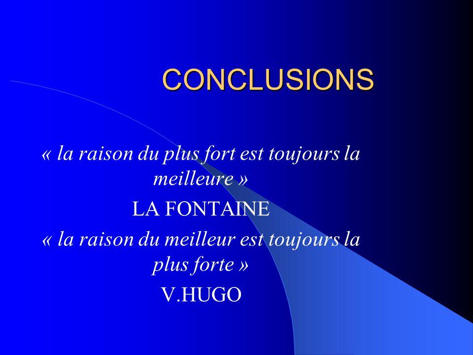 CONCLUSIONS « la raison du plus fort est toujours la meilleure » LA FONTAINE « la raison du meilleur est toujours la plus forte » V.HUGO