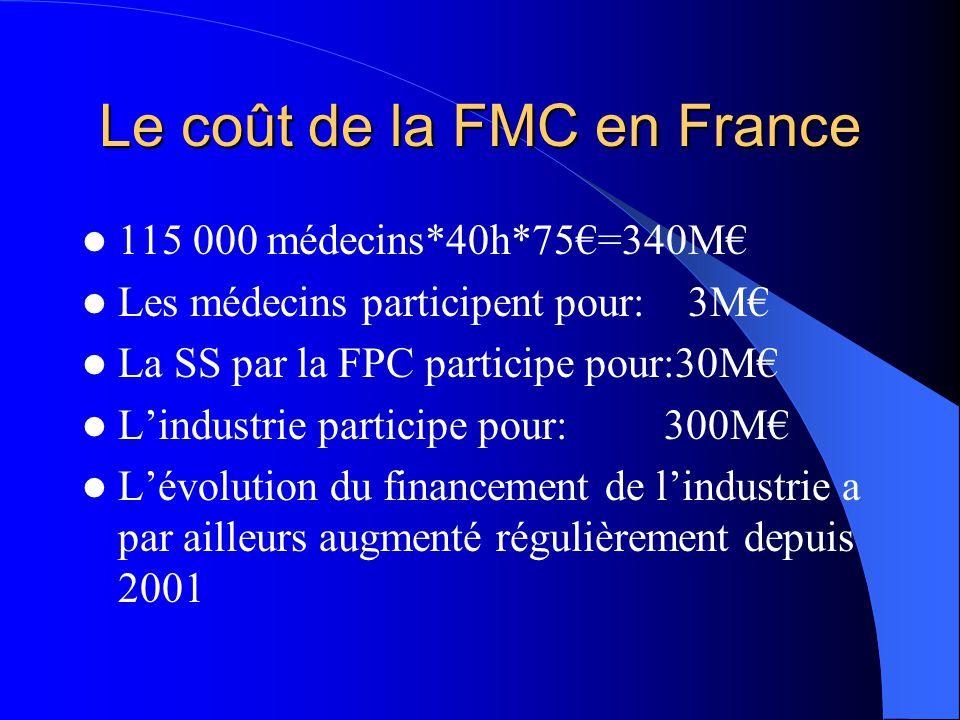 Le coût de la FMC en France 115 000 médecins*40h*75=340M Les médecins participent pour: 3M La SS par la FPC participe pour:30M Lindustrie participe po