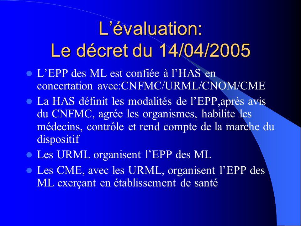 Lévaluation: Le décret du 14/04/2005 LEPP des ML est confiée à lHAS en concertation avec:CNFMC/URML/CNOM/CME La HAS définit les modalités de lEPP,aprè