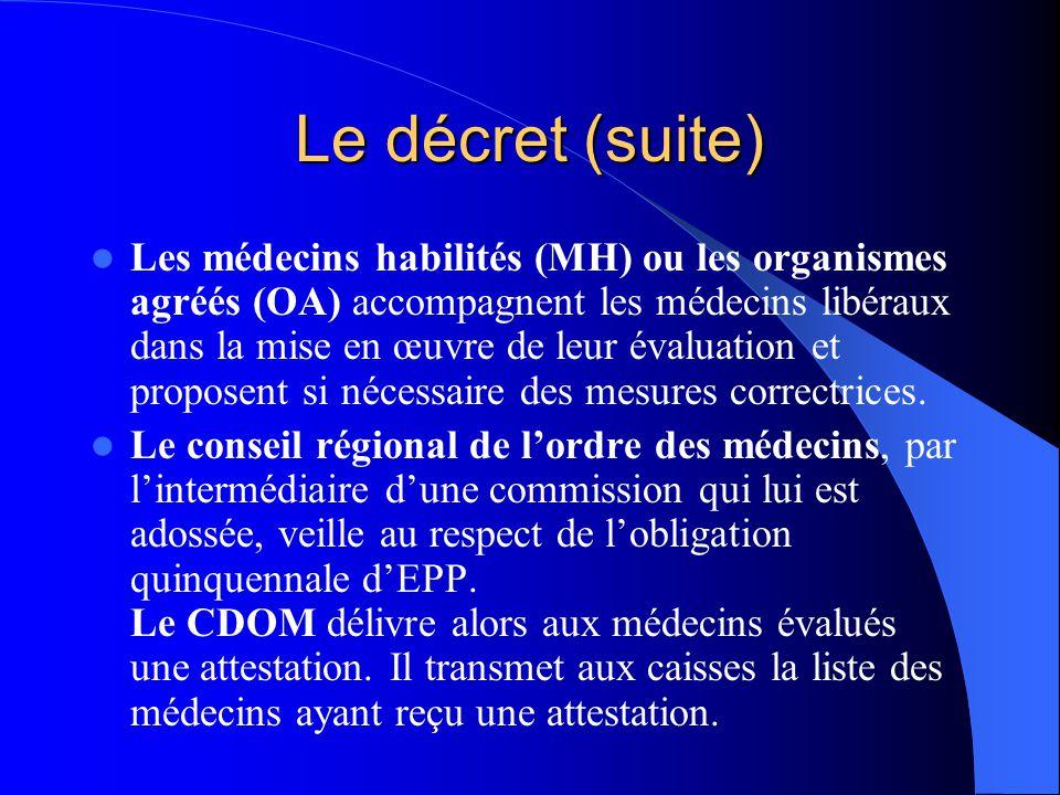 Le décret (suite) Les médecins habilités (MH) ou les organismes agréés (OA) accompagnent les médecins libéraux dans la mise en œuvre de leur évaluation et proposent si nécessaire des mesures correctrices.