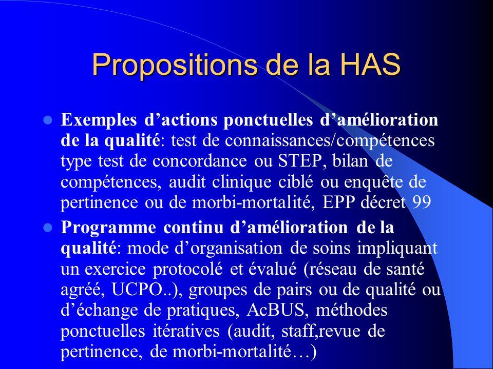 Propositions de la HAS Exemples dactions ponctuelles damélioration de la qualité: test de connaissances/compétences type test de concordance ou STEP,