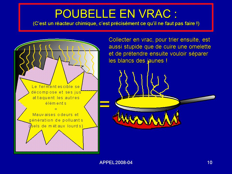 APPEL 2008-0410 POUBELLE EN VRAC : (Cest un réacteur chimique, cest précisément ce quil ne faut pas faire !) Collecter en vrac, pour trier ensuite, es