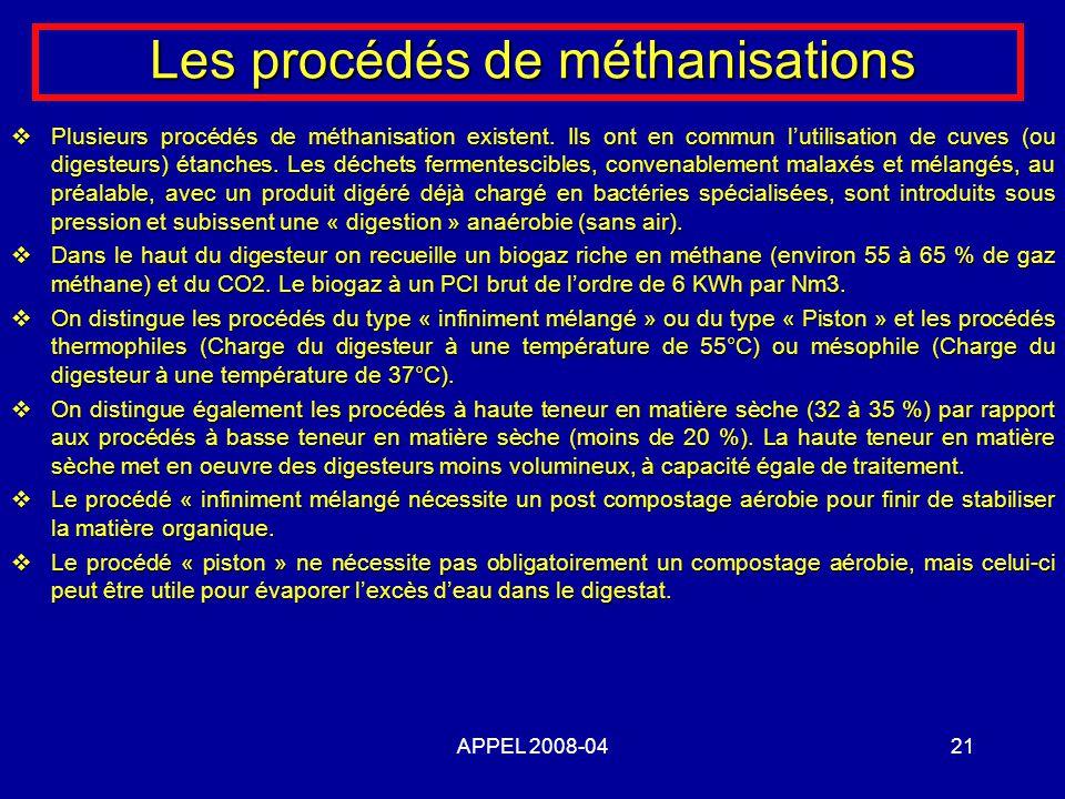 APPEL 2008-0421 Les procédés de méthanisations Plusieurs procédés de méthanisation existent. Ils ont en commun lutilisation de cuves (ou digesteurs) é