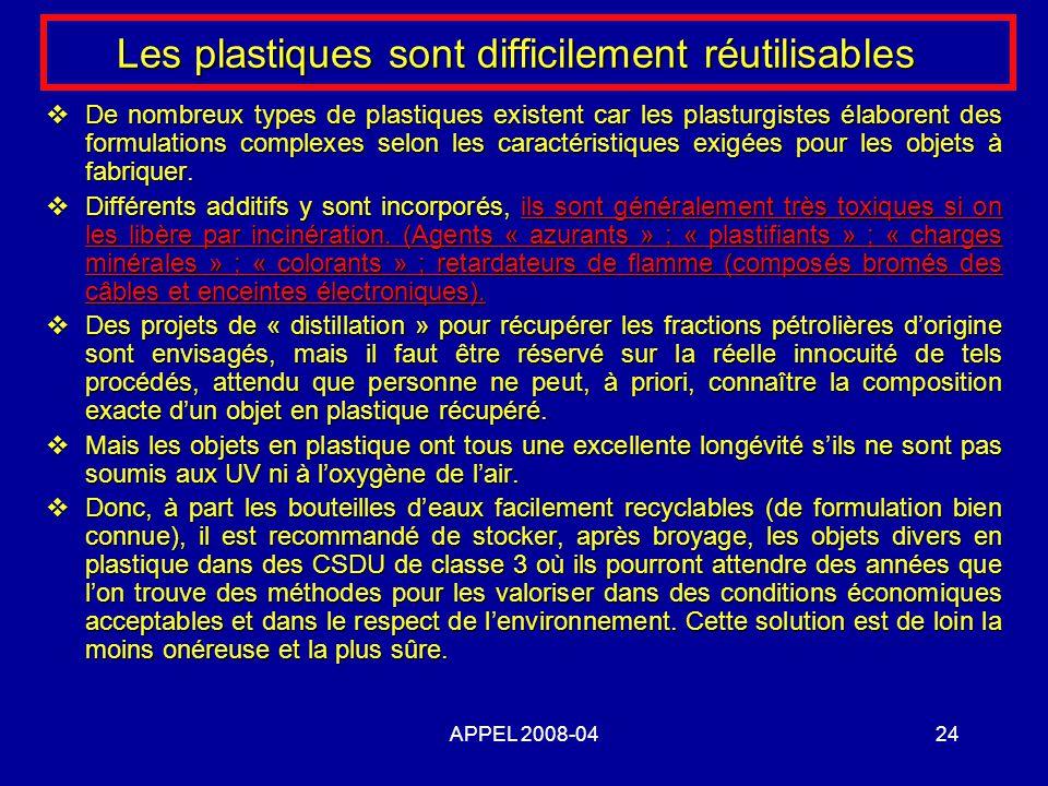 APPEL 2008-0424 Les plastiques sont difficilement réutilisables De nombreux types de plastiques existent car les plasturgistes élaborent des formulations complexes selon les caractéristiques exigées pour les objets à fabriquer.