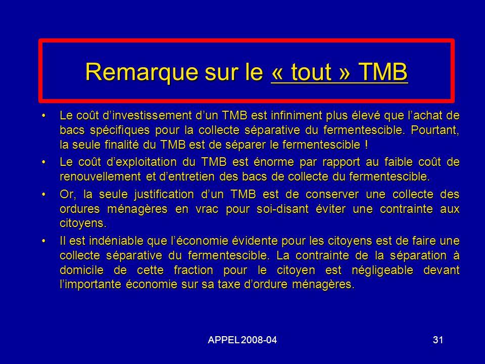 APPEL 2008-0431 Remarque sur le « tout » TMB Le coût dinvestissement dun TMB est infiniment plus élevé que lachat de bacs spécifiques pour la collecte séparative du fermentescible.