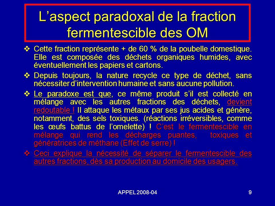 APPEL 2008-049 Laspect paradoxal de la fraction fermentescible des OM Cette fraction représente + de 60 % de la poubelle domestique. Elle est composée