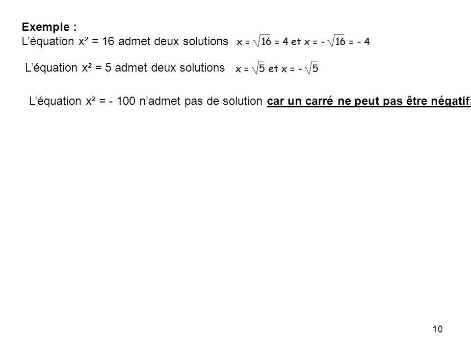 10 Exemple : Léquation x² = 16 admet deux solutions Léquation x² = 5 admet deux solutions Léquation x² = - 100 nadmet pas de solution car un carré ne