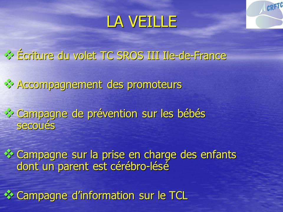 LA VEILLE Écriture du volet TC SROS III Ile-de-France Écriture du volet TC SROS III Ile-de-France Accompagnement des promoteurs Accompagnement des pro