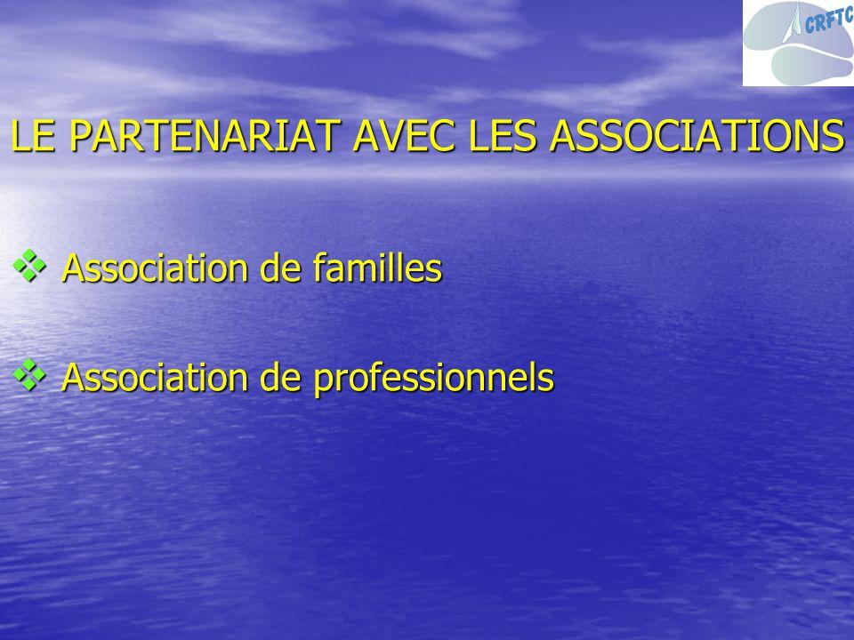 LE PARTENARIAT AVEC LES ASSOCIATIONS Association de familles Association de familles Association de professionnels Association de professionnels