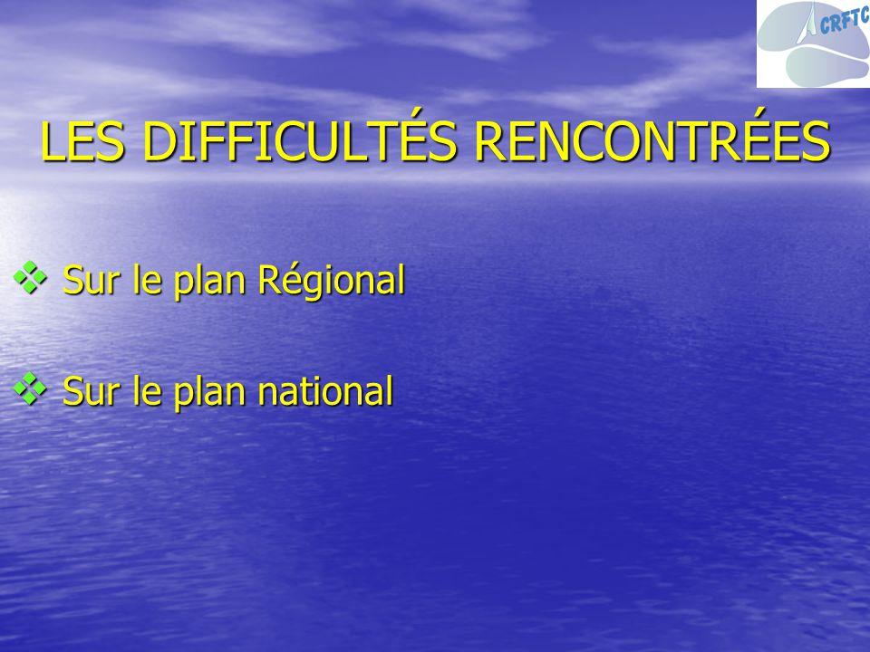 LES DIFFICULTÉS RENCONTRÉES Sur le plan Régional Sur le plan Régional Sur le plan national Sur le plan national