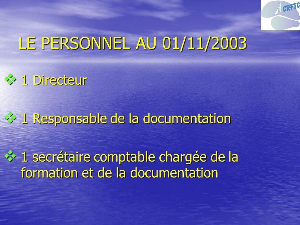 LE PERSONNEL AU 01/11/2003 1 Directeur 1 Directeur 1 Responsable de la documentation 1 Responsable de la documentation 1 secrétaire comptable chargée