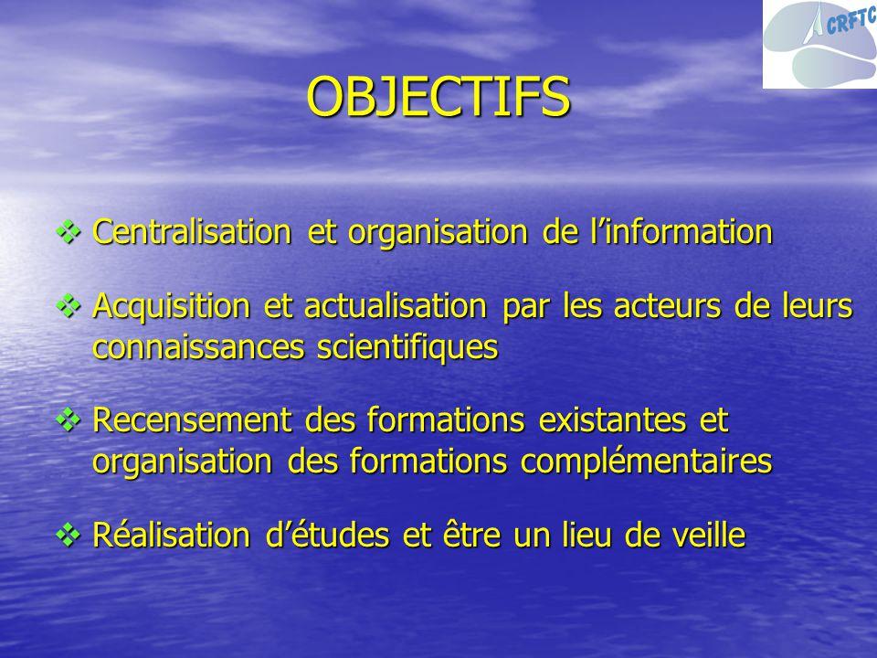 OBJECTIFS Centralisation et organisation de linformation Centralisation et organisation de linformation Acquisition et actualisation par les acteurs d