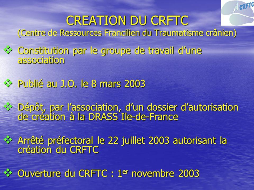CREATION DU CRFTC (Centre de Ressources Francilien du Traumatisme crânien) Constitution par le groupe de travail dune association Constitution par le