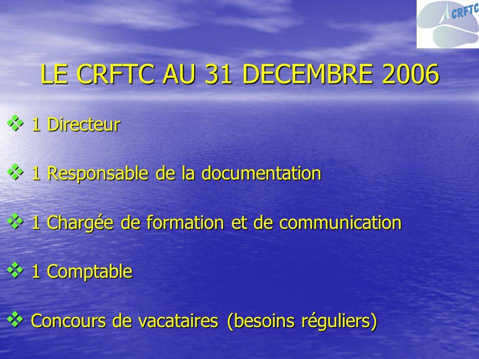 LE CRFTC AU 31 DECEMBRE 2006 1 Directeur 1 Directeur 1 Responsable de la documentation 1 Responsable de la documentation 1 Chargée de formation et de