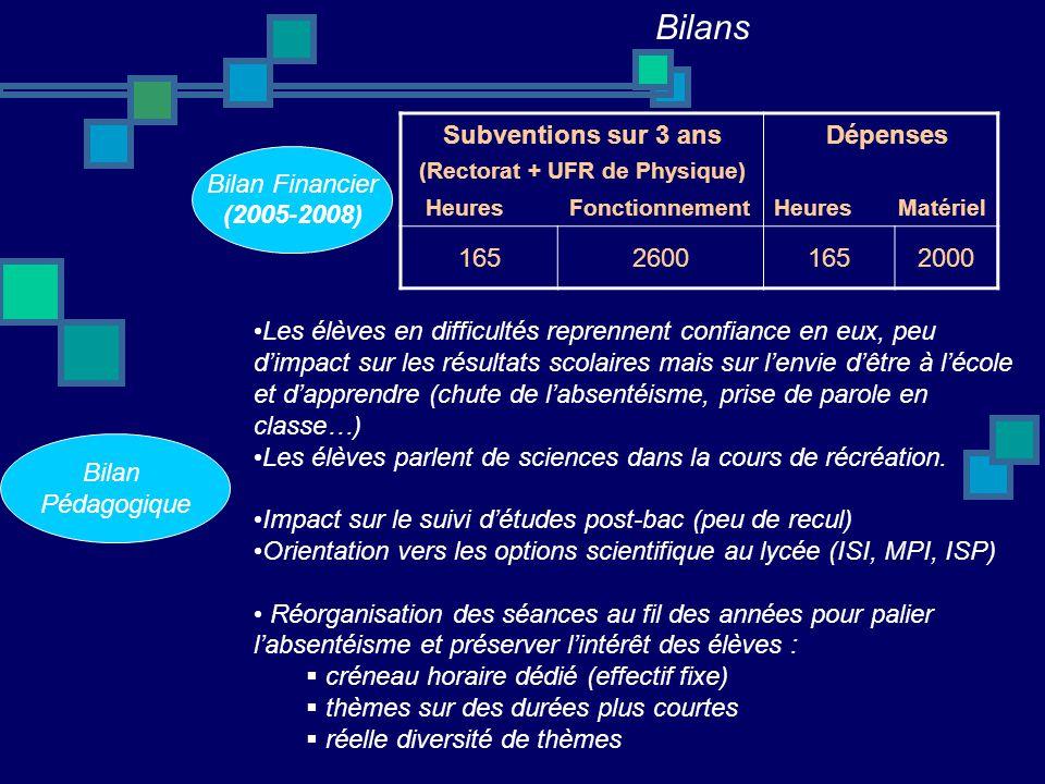 Bilans Subventions sur 3 ans (Rectorat + UFR de Physique) Heures Fonctionnement Dépenses Heures Matériel 16526001652000 Bilan Financier (2005-2008) Bi