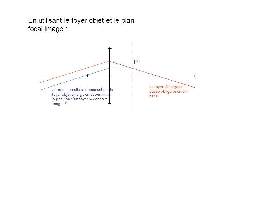 Un rayon parallèle et passant par le foyer objet émerge en déterminant la position dun foyer secondaire image P P Le rayon émergeant passe obligatoire