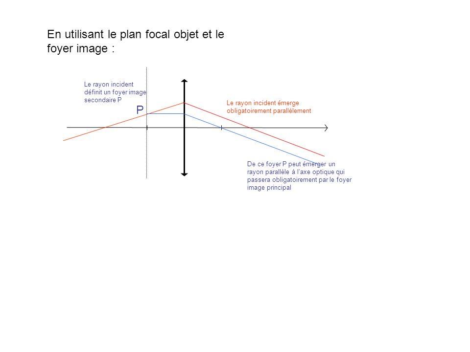 De ce foyer P peut émerger un rayon parallèle à laxe optique qui passera obligatoirement par le foyer image principal P Le rayon incident définit un f